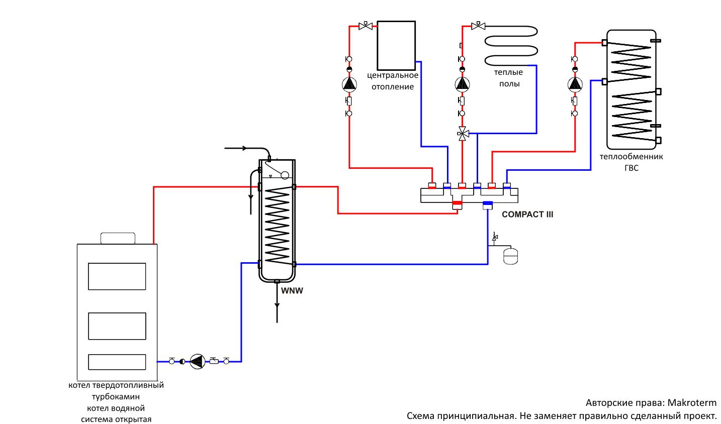 Схема подключения теплообменника гвс центральному отоплению